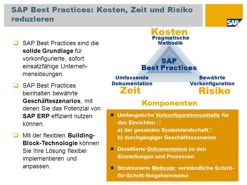 SAP Best Practices: Kosten, Zeit und Risiko reduzieren Zeit Risiko Pragmatische Methodik Bewährte Vorkonfiguration Umfassende Dokumentation SAP Best P