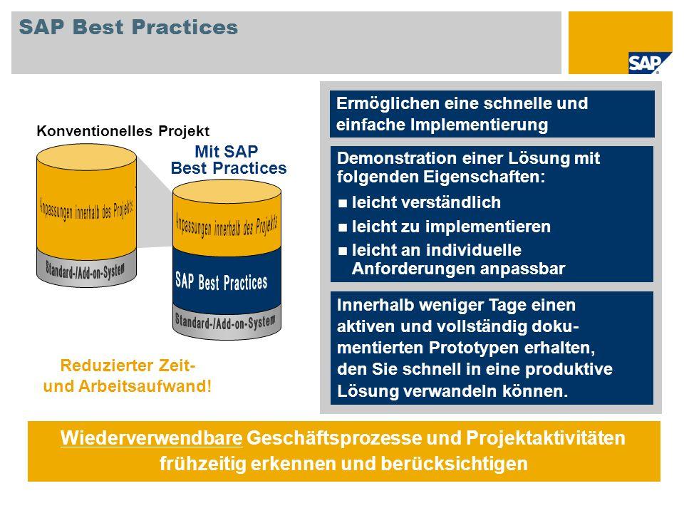SAP Best Practices Reduzierter Zeit- und Arbeitsaufwand! Innerhalb weniger Tage einen aktiven und vollständig doku- mentierten Prototypen erhalten, de