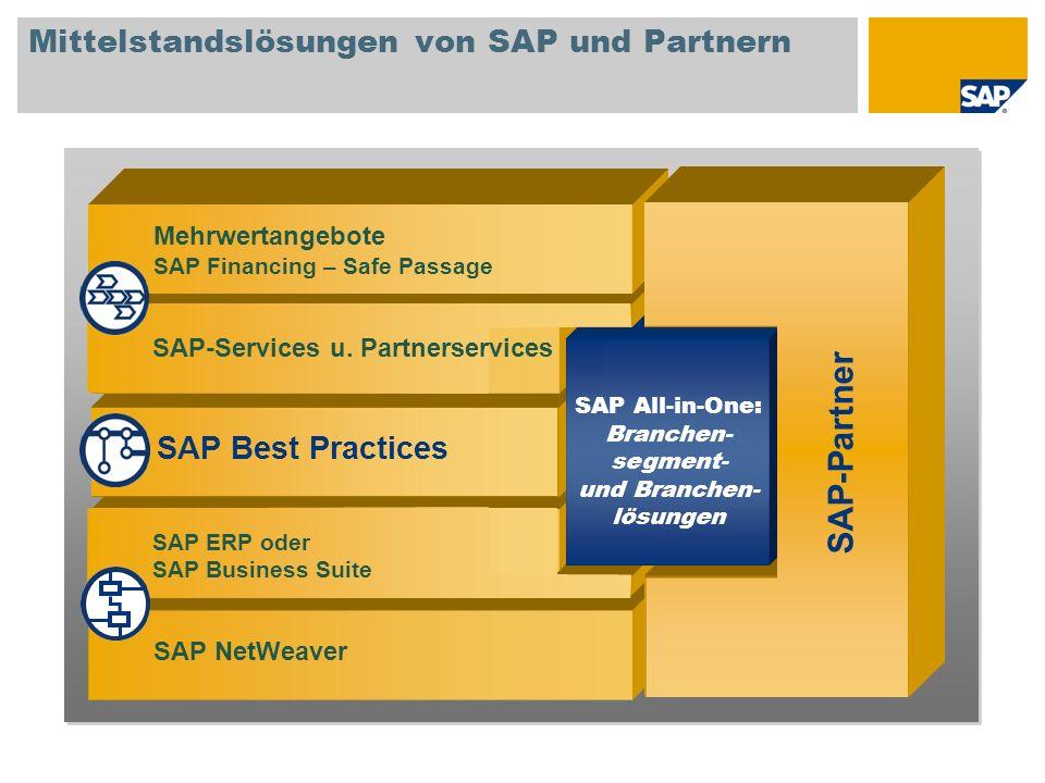Mittelstandslösungen von SAP und Partnern SAP ERP oder SAP Business Suite SAP-Partner SAP All-in-One: Branchen- segment- und Branchen- lösungen SAP Be