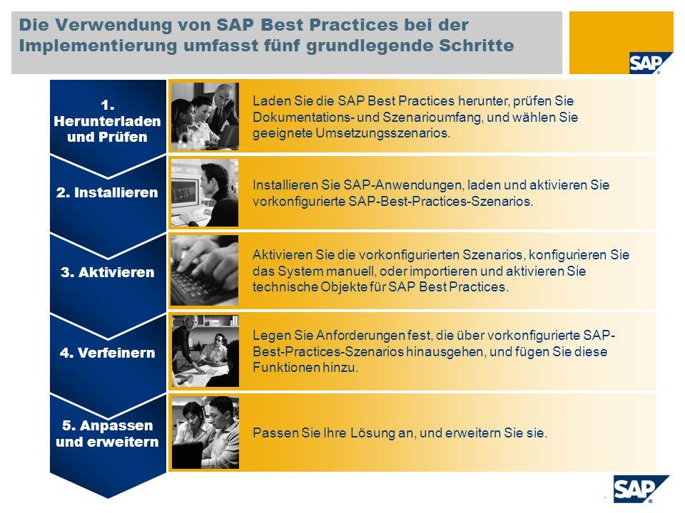 Die Verwendung von SAP Best Practices bei der Implementierung umfasst fünf grundlegende Schritte 5. Anpassen und erweitern 4. Verfeinern 3. Aktivieren