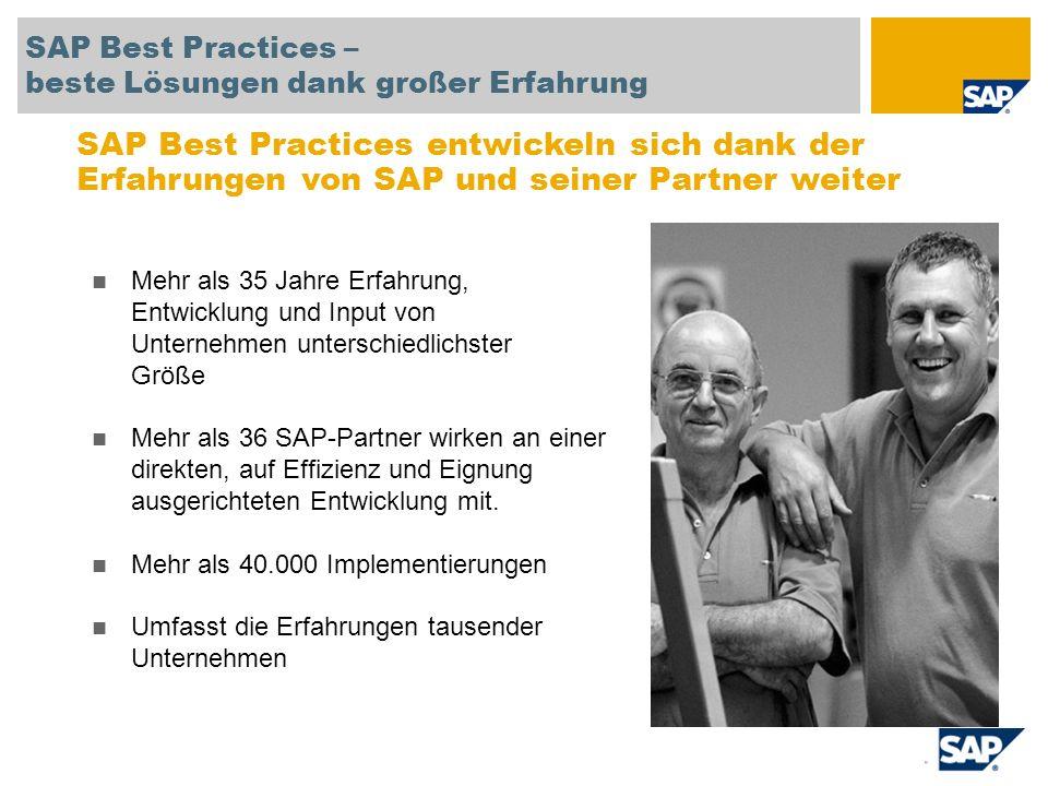 SAP Best Practices – beste Lösungen dank großer Erfahrung SAP Best Practices entwickeln sich dank der Erfahrungen von SAP und seiner Partner weiter Me