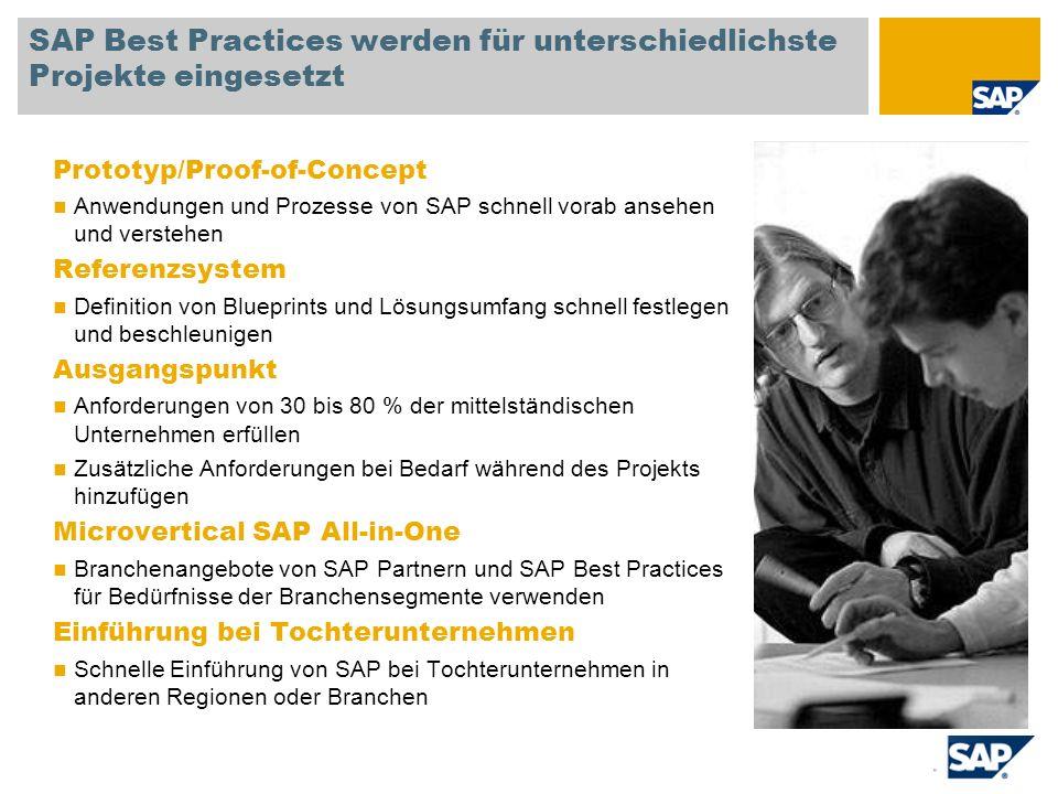 Prototyp/Proof-of-Concept Anwendungen und Prozesse von SAP schnell vorab ansehen und verstehen Referenzsystem Definition von Blueprints und Lösungsumf