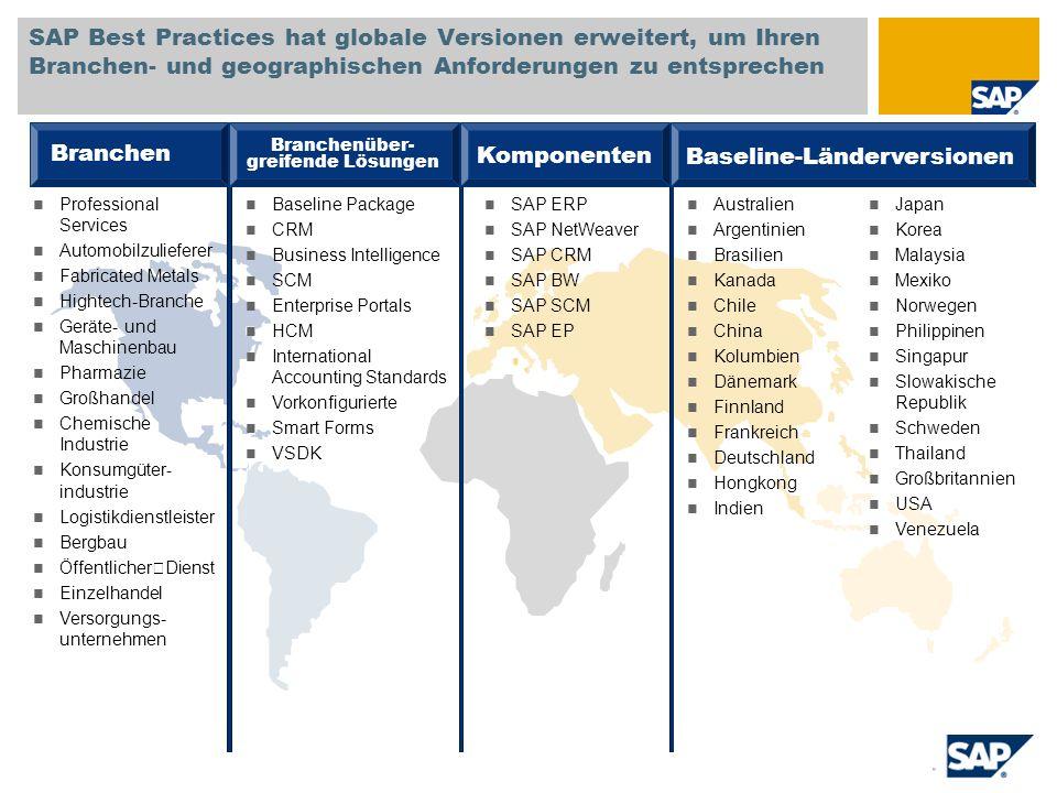 SAP ERP SAP NetWeaver SAP CRM SAP BW SAP SCM SAP EP SAP Best Practices hat globale Versionen erweitert, um Ihren Branchen- und geographischen Anforder