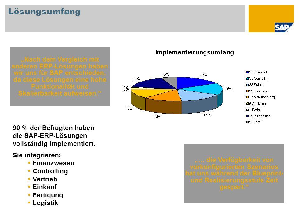 Lösungsumfang Nach dem Vergleich mit anderen ERP-Lösungen haben wir uns für SAP entschieden, da diese Lösungen eine hohe Funktionalität und Skalierbar