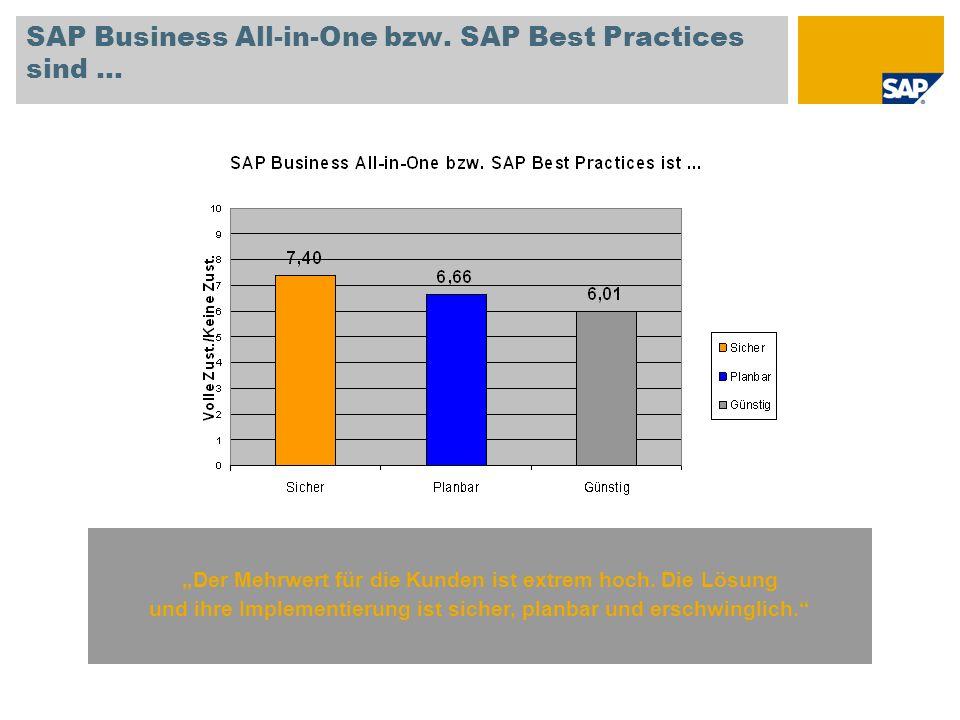 SAP Business All-in-One bzw. SAP Best Practices sind... Der Mehrwert für die Kunden ist extrem hoch. Die Lösung und ihre Implementierung ist sicher, p