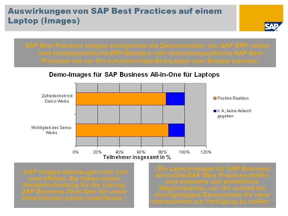 Auswirkungen von SAP Best Practices auf einem Laptop (Images) SAP Best Practices Images ermöglichen die Demonstration von SAP ERP, wobei eine landessp