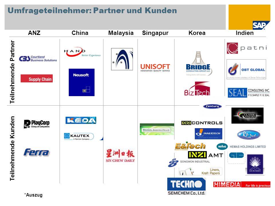 Umfrageteilnehmer: Partner und Kunden ANZChinaMalaysiaSingapurKoreaIndien Teilnehmende Partner Teilnehmende Kunden *Auszug