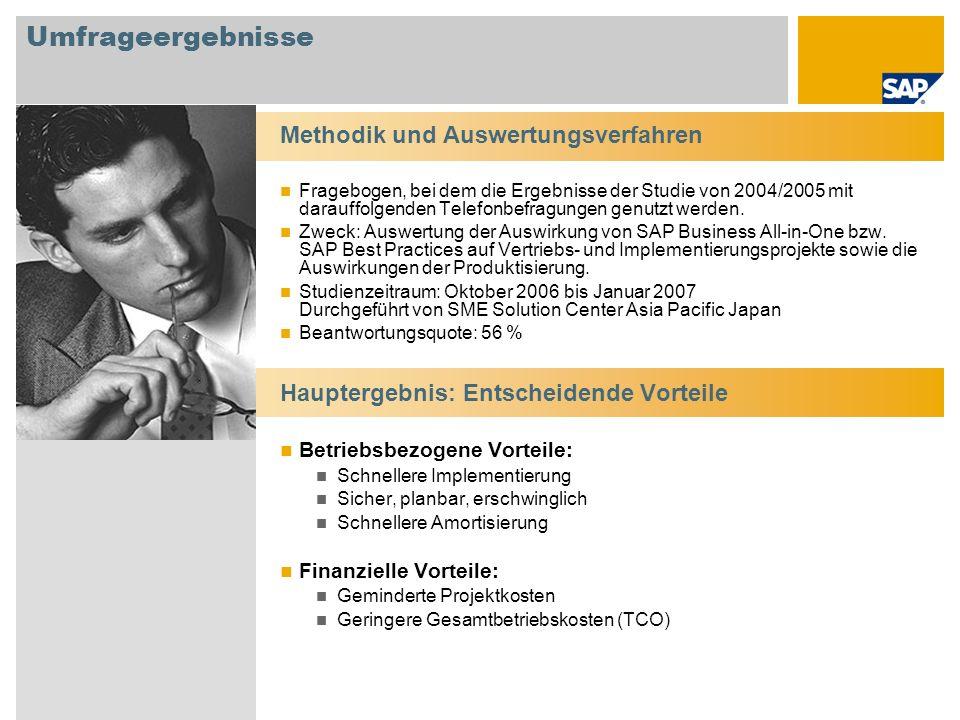 Umfrageergebnisse Methodik und Auswertungsverfahren Fragebogen, bei dem die Ergebnisse der Studie von 2004/2005 mit darauffolgenden Telefonbefragungen
