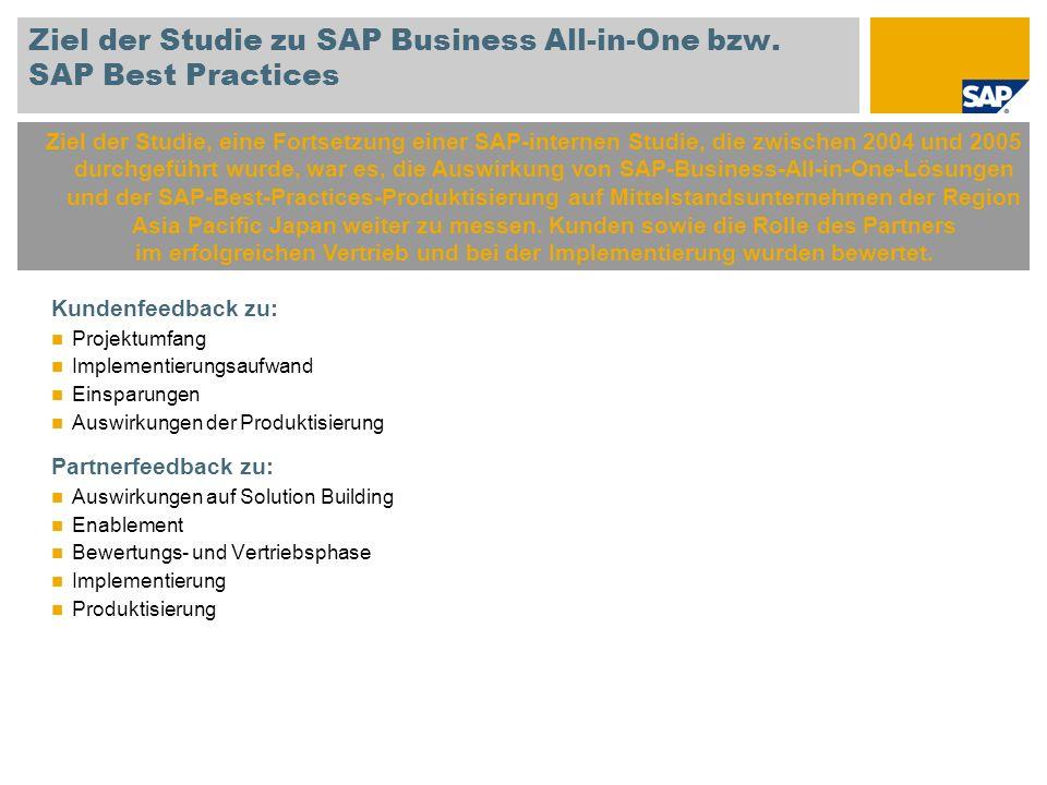 Ziel der Studie zu SAP Business All-in-One bzw. SAP Best Practices Kundenfeedback zu: Projektumfang Implementierungsaufwand Einsparungen Auswirkungen