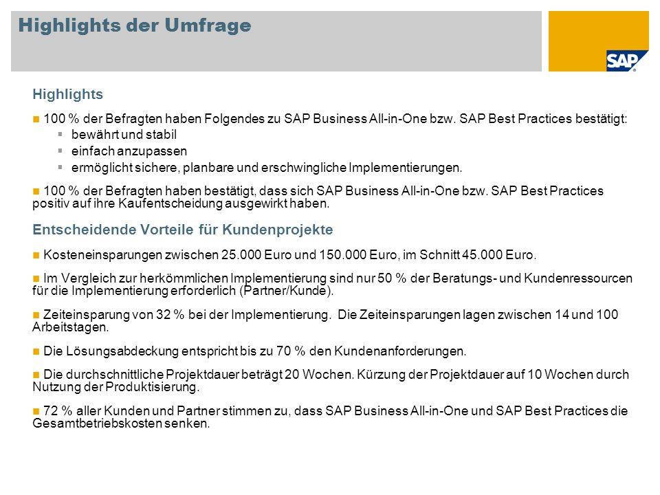 Highlights der Umfrage Highlights 100 % der Befragten haben Folgendes zu SAP Business All-in-One bzw. SAP Best Practices bestätigt: bewährt und stabil