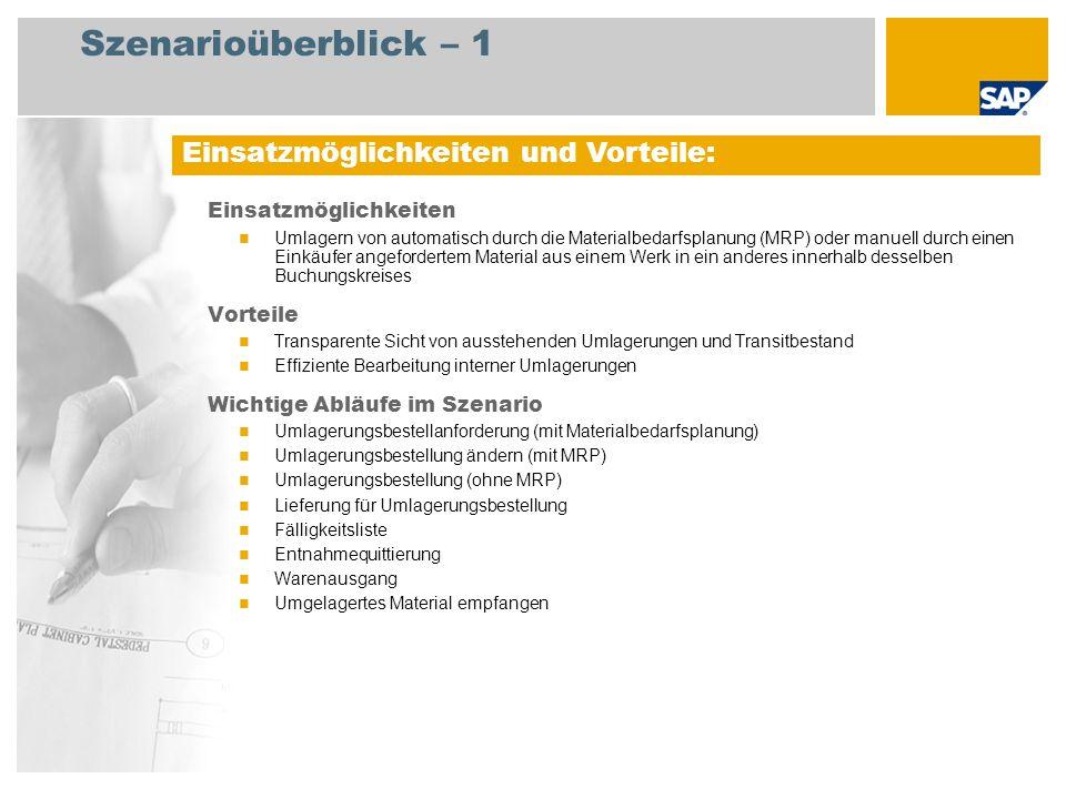 Szenarioüberblick – 2 Erforderlich Enhancement package 5 for SAP ERP 6.0 An den Abläufen beteiligte Benutzerrollen Einkäufer Produktionsplaner Lagermitarbeiter Erforderliche SAP-Anwendungen: