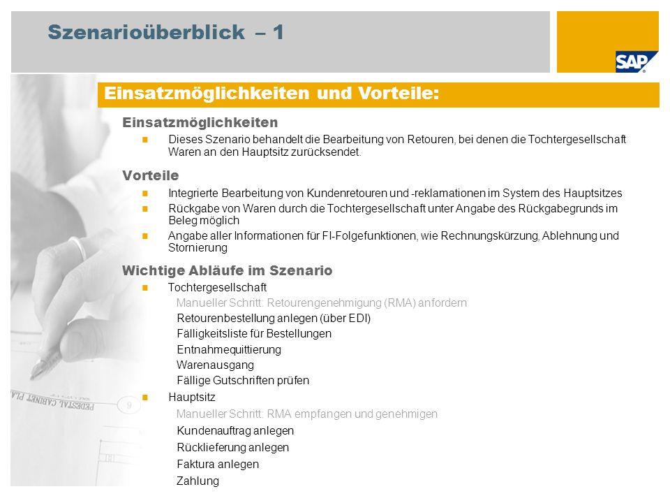 Erforderliche SAP-Anwendungen: Erforderlich SAP ECC 6.0 EhP4 SAP Best Practices: Retouren und Reklamationen (111) Lieferantenretoure (136) An den Abläufen beteiligte Benutzerrollen Hauptsitz Vertriebssachbearbeiter Lagermitarbeiter Debitorenbuchhalter Sachbearbeiter Fakturierung Tochtergesellschaft Einkäufer Lagermitarbeiter Kreditorenbuchhalter Szenarioüberblick – 2