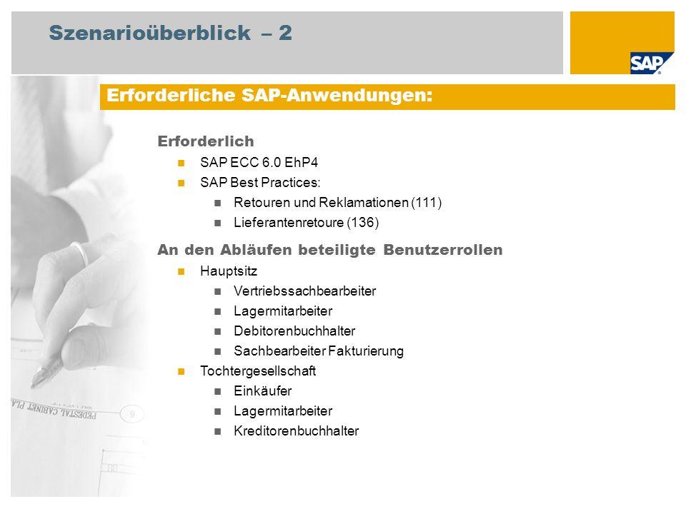Erforderliche SAP-Anwendungen: Erforderlich SAP ECC 6.0 EhP4 SAP Best Practices: Retouren und Reklamationen (111) Lieferantenretoure (136) An den Ablä