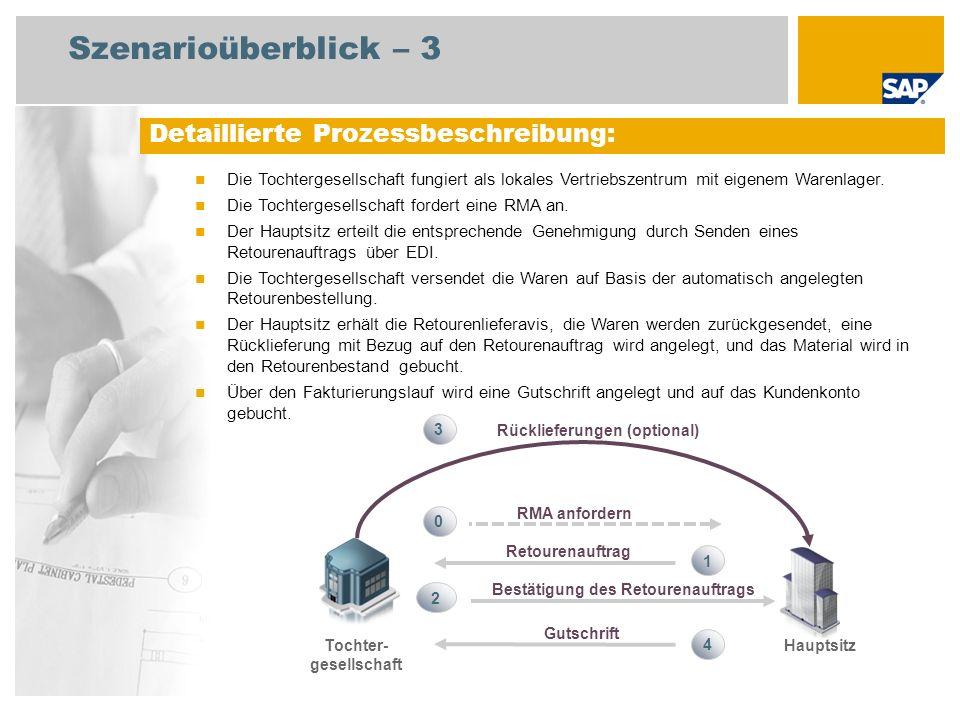 Szenarioüberblick – 3 Detaillierte Prozessbeschreibung: Die Tochtergesellschaft fungiert als lokales Vertriebszentrum mit eigenem Warenlager. Die Toch
