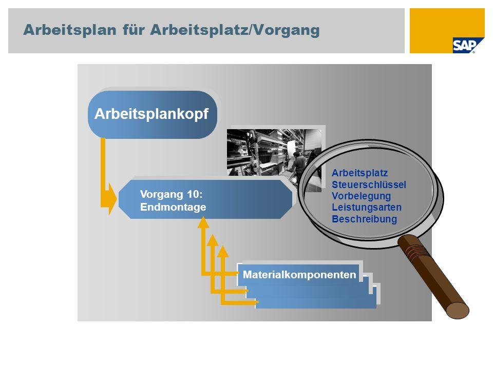 Arbeitsplan für Arbeitsplatz/Vorgang Arbeitsplankopf Vorgang 10: Endmontage Materialkomponenten Arbeitsplatz Steuerschlüssel Vorbelegung Leistungsarte