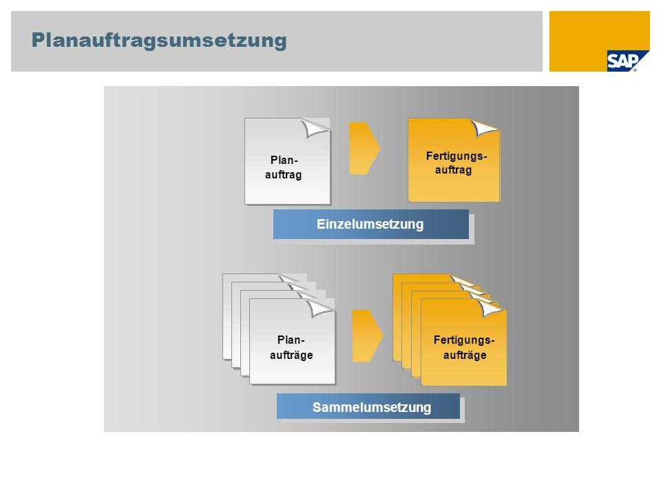 Einzelumsetzung Plan- aufträge Fertigungs- aufträge Sammelumsetzung Planauftragsumsetzung Fertigungs- auftrag Plan- auftrag