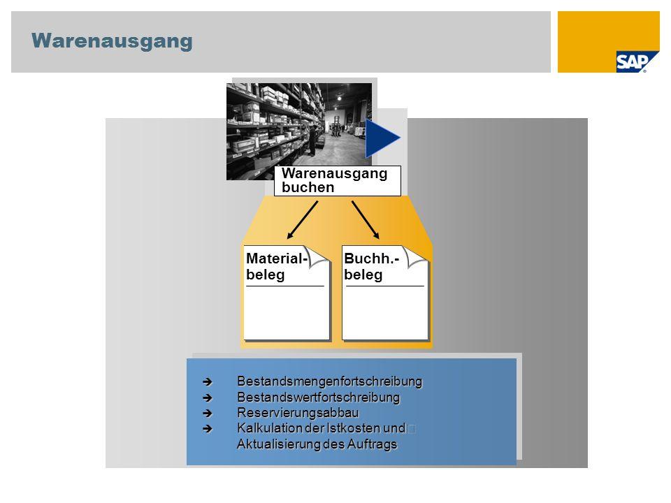 Warenausgang buchen Material- beleg Buchh.- beleg Bestandsmengenfortschreibung Bestandsmengenfortschreibung Bestandswertfortschreibung Bestandswertfor