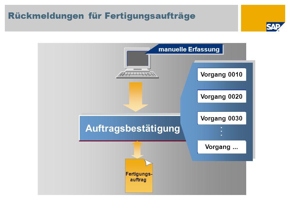 Auftragsbestätigung...... manuelle Erfassung Rückmeldungen für Fertigungsaufträge Fertigungs- auftrag Vorgang 0010 Vorgang 0020 Vorgang 0030 Vorgang..