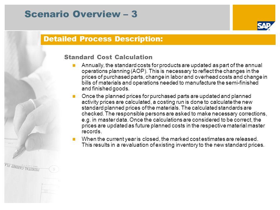 Process Flow Diagram Standard Cost Calculation Master Data Controller Event Cost Controller Error s.