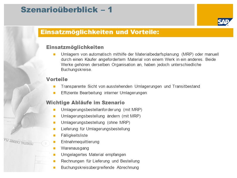 Szenarioüberblick – 2 Erforderlich Enhancement package 5 for SAP ERP 6.0 An den Abläufen beteiligte Benutzerrollen Einkäufer Produktionsplaner Lagermitarbeiter Vertriebsmitarbeiter Rechnungsbearbeiter Erforderliche SAP-Anwendungen: