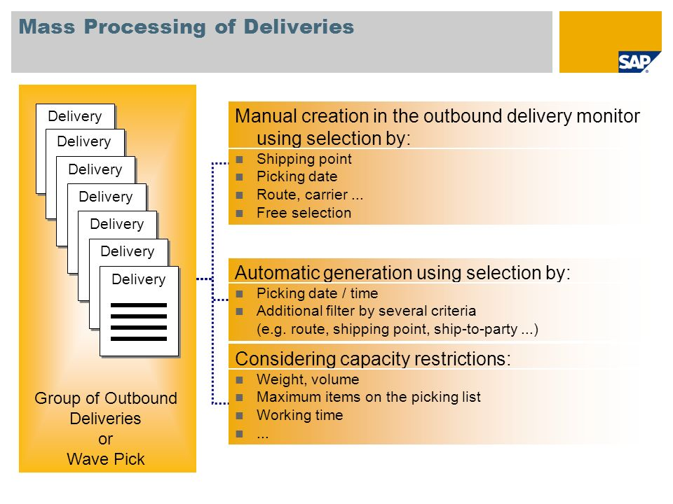 Mass Processing of Deliveries Manual creation in the outbound delivery monitor using selection by: Shipping point Picking date Route, carrier... Free