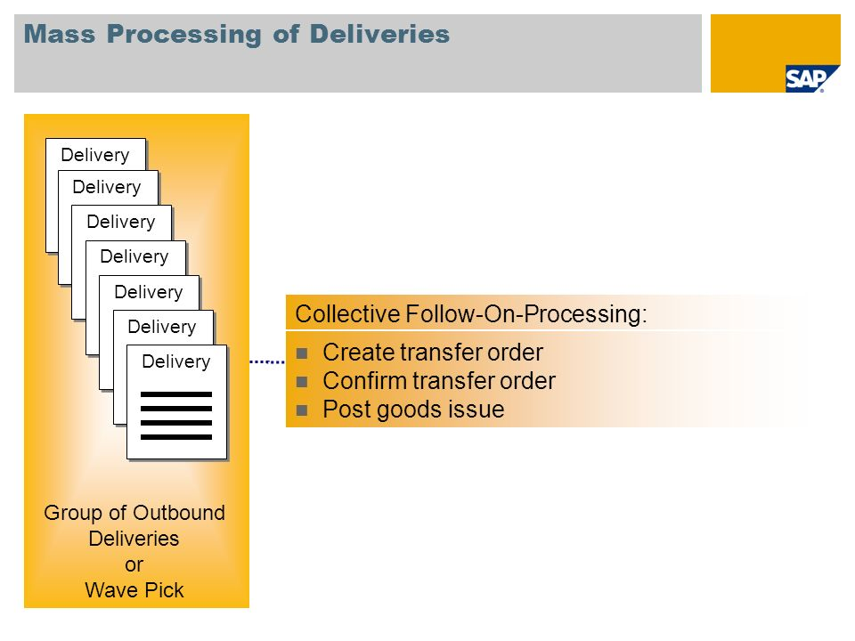 Mass Processing of Deliveries Collective Follow-On-Processing: Create transfer order Confirm transfer order Post goods issue Group of Outbound Deliver