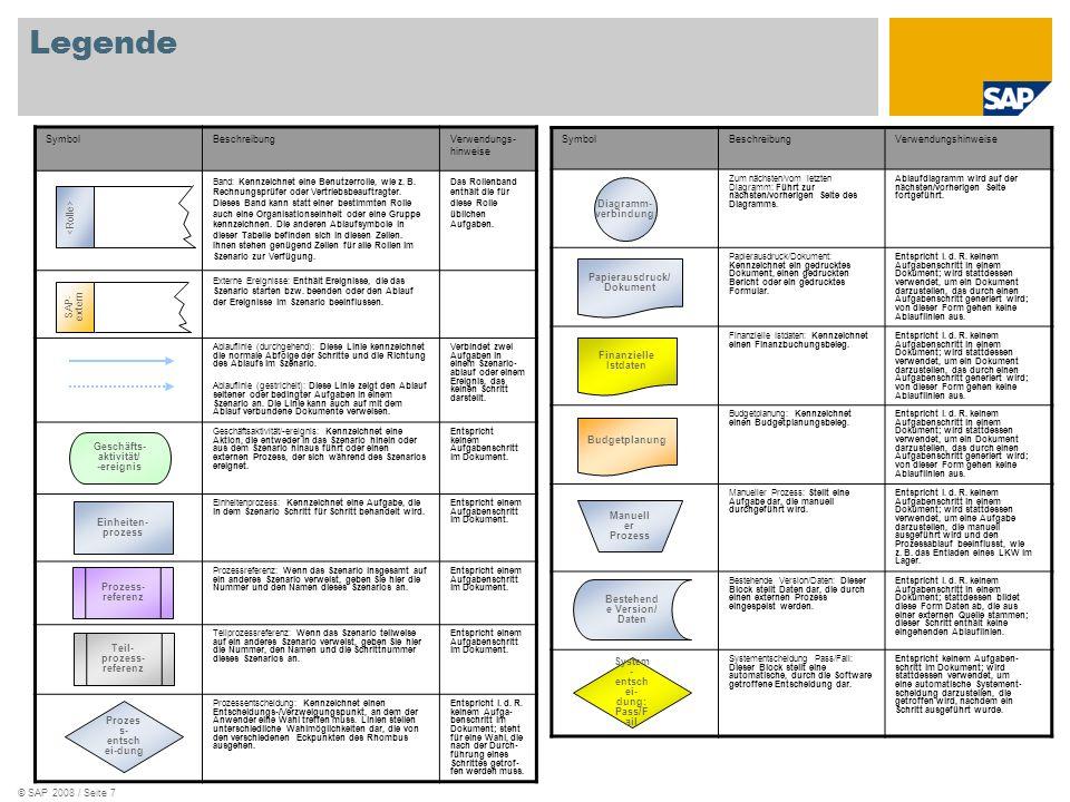 © SAP 2008 / Seite 7 Legende SymbolBeschreibungVerwendungs- hinweise Band: Kennzeichnet eine Benutzerrolle, wie z. B. Rechnungsprüfer oder Vertriebsbe