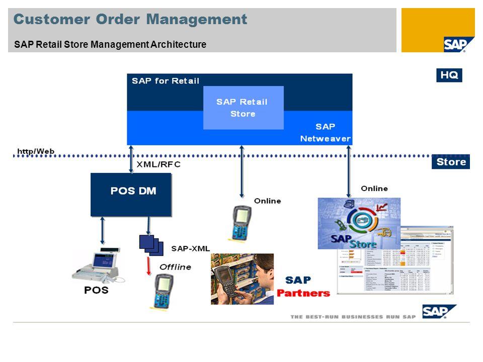 Customer Order Management High Level Customer Order Processes Sales Order Vendor Customer Stock Transfer Order Store Order/ Down Payment Physical Store Goods Receipt SAP POS Purchase Order SRS SAP ERP Dist.