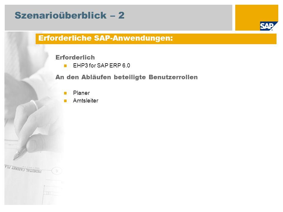 Szenarioüberblick – 2 Erforderlich EHP3 for SAP ERP 6.0 An den Abläufen beteiligte Benutzerrollen Planer Amtsleiter Erforderliche SAP-Anwendungen: