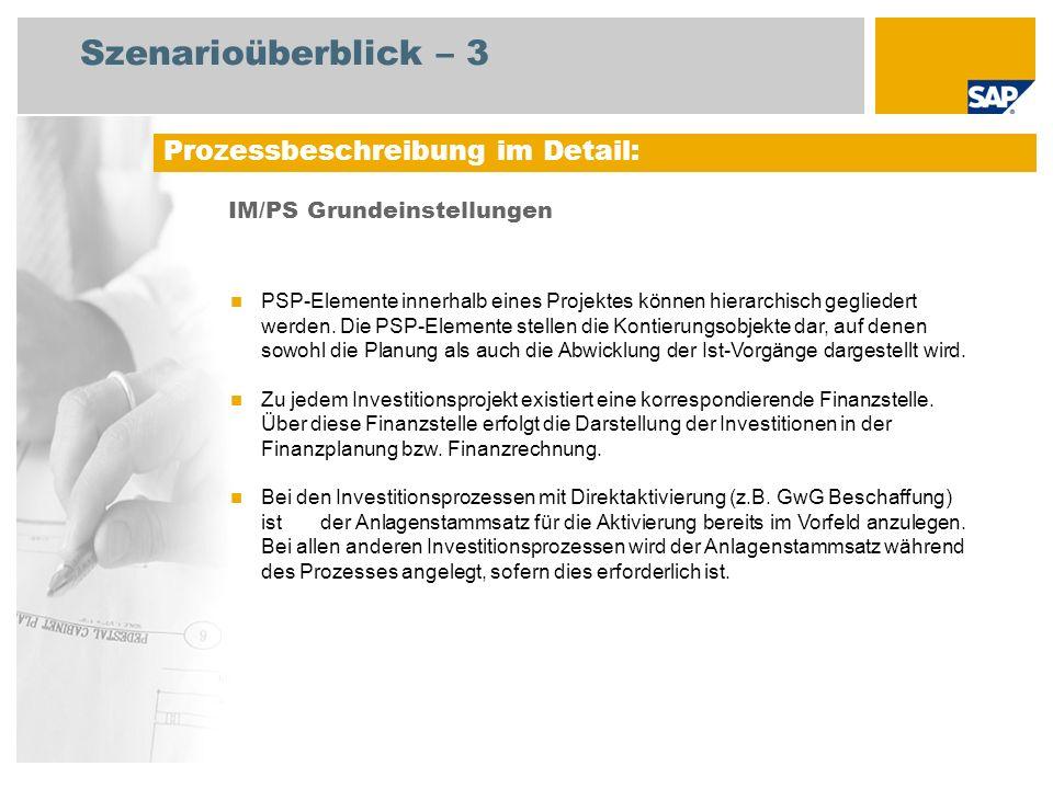 Szenarioüberblick – 3 IM/PS Grundeinstellungen Prozessbeschreibung im Detail: PSP-Elemente innerhalb eines Projektes können hierarchisch gegliedert we