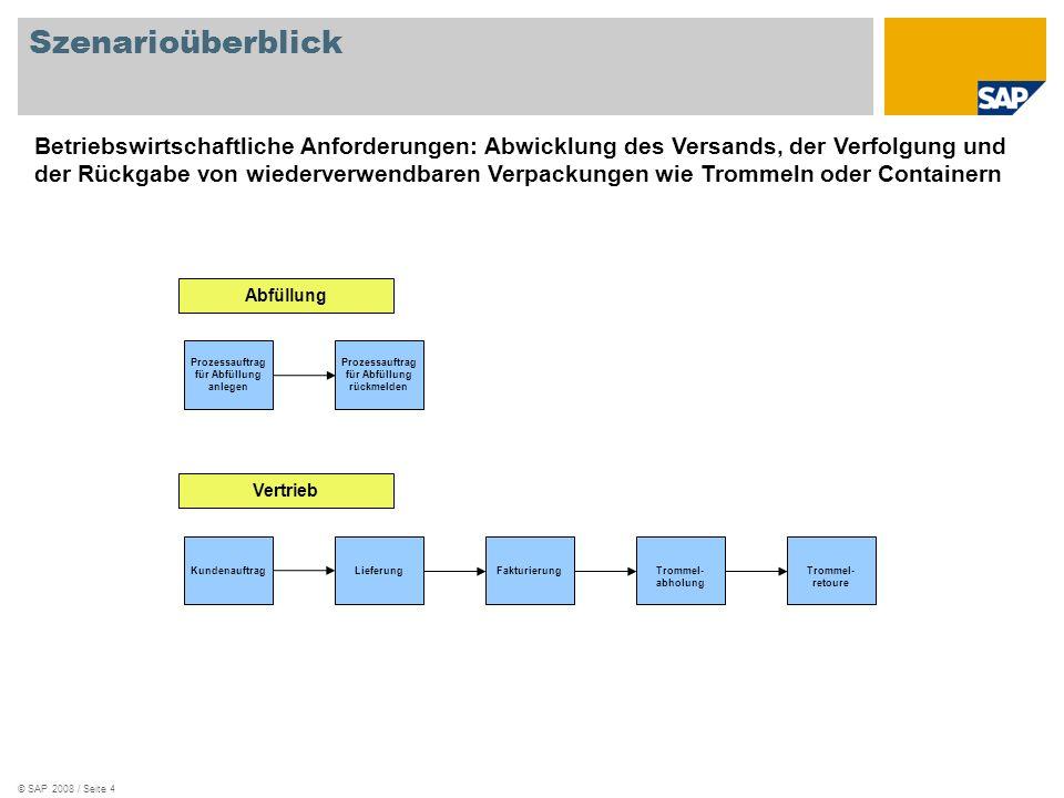 © SAP 2008 / Seite 4 Szenarioüberblick Prozessauftrag für Abfüllung anlegen Prozessauftrag für Abfüllung rückmelden Kundenauftrag LieferungFakturierun