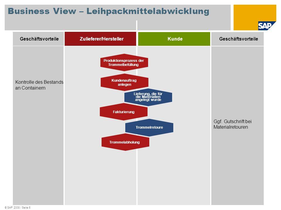 © SAP 2008 / Seite 6 Geschäftsvorteile Zulieferer/Hersteller Kunde Ggf. Gutschrift bei Materialretouren Kontrolle des Bestands an Containern Produktio