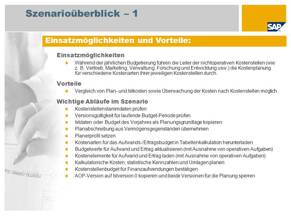 Szenarioüberblick – 2 Erforderlich Enhancement package 5 for SAP ERP 6.0 An den Abläufen beteiligte Benutzerrollen Enterprise Controller Erforderliche SAP-Anwendungen: