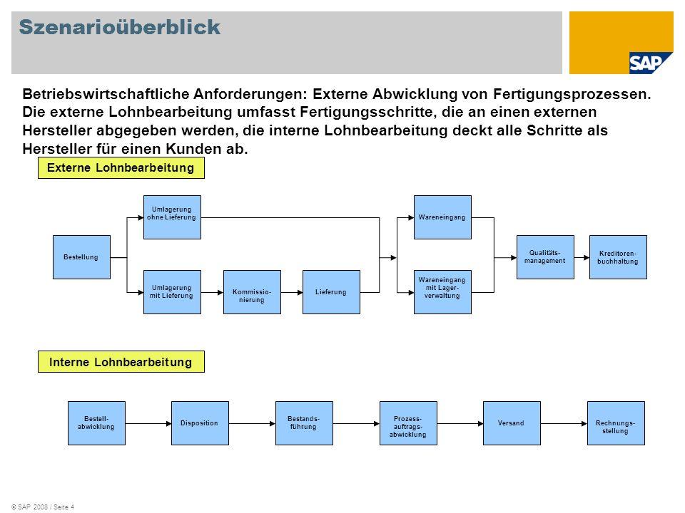 © SAP 2008 / Seite 4 Szenarioüberblick Betriebswirtschaftliche Anforderungen: Externe Abwicklung von Fertigungsprozessen. Die externe Lohnbearbeitung