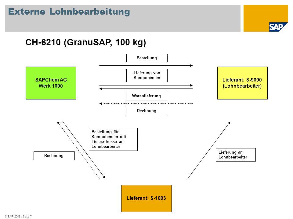© SAP 2008 / Seite 7 Externe Lohnbearbeitung Lieferant: S-1003 SAPChem AG Werk 1000 Lieferant: S-9000 (Lohnbearbeiter) Bestellung für Komponenten mit