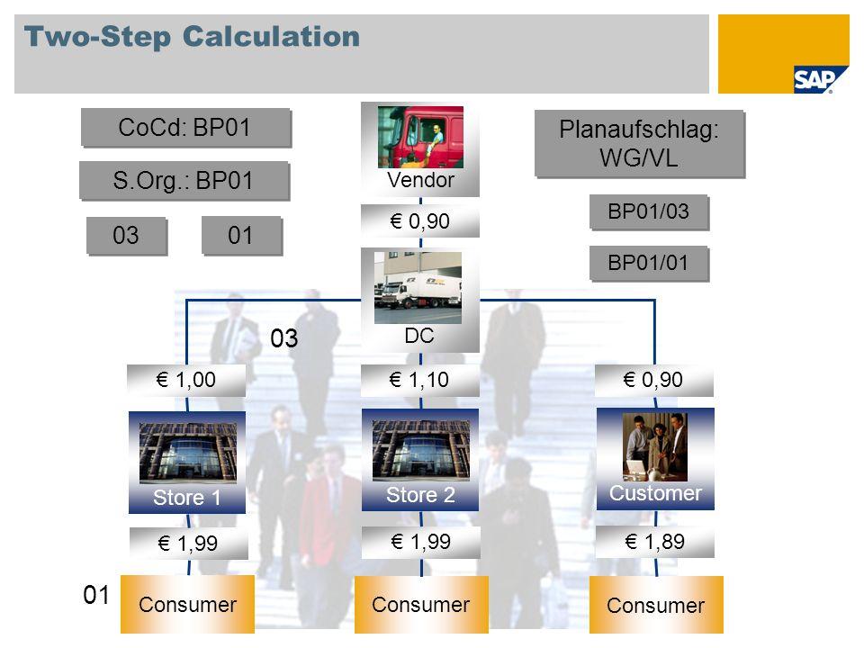 Two-Step Calculation CoCd: BP01 S.Org.: BP01 03 01 Planaufschlag: WG/VL BP01/03 BP01/01 03 01 Vendor DC 0,90 1,10 1,00 1,99 1,89 1,99 Store 1 Store 2