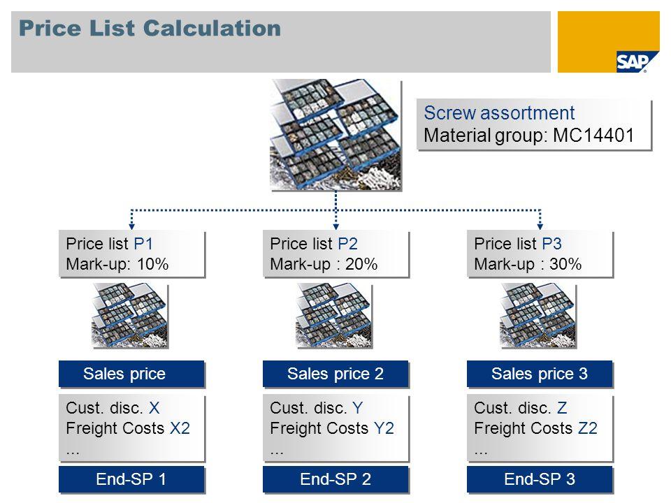 Price List Calculation Screw assortment Material group: MC14401 Screw assortment Material group: MC14401 Price list P1 Mark-up: 10% Price list P1 Mark