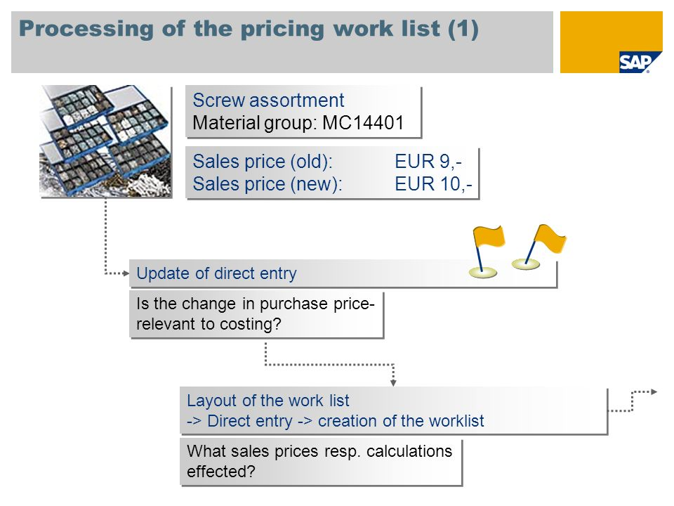 Processing of the pricing work list (1) Screw assortment Material group: MC14401 Screw assortment Material group: MC14401 Sales price (old):EUR 9,- Sa