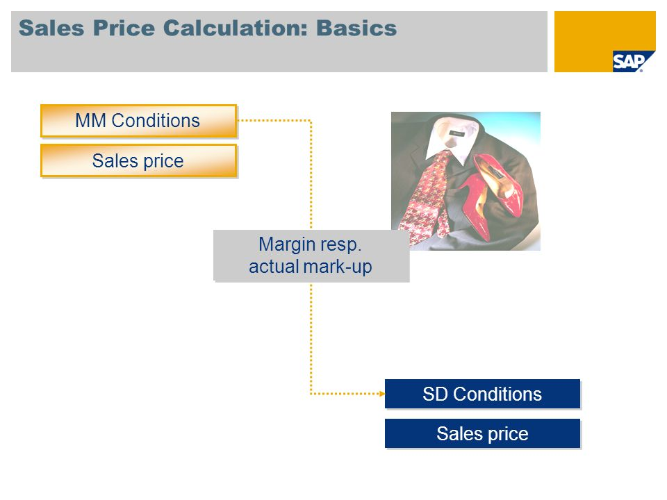 Sales Price Calculation: Basics MM Conditions Sales price SD Conditions Sales price Margin resp. actual mark-up Margin resp. actual mark-up