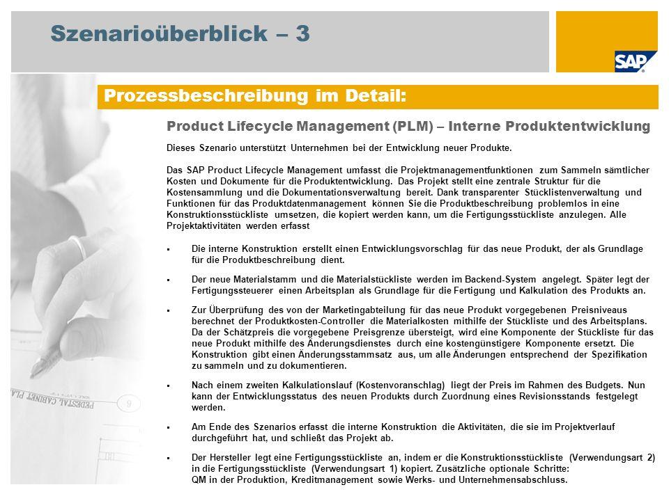 Ablaufdiagramm PLM – Interne Produktentwicklung Projekt- leiter Fachkraft Konstruktion Enterprise Controller Marke- ting- abteil.