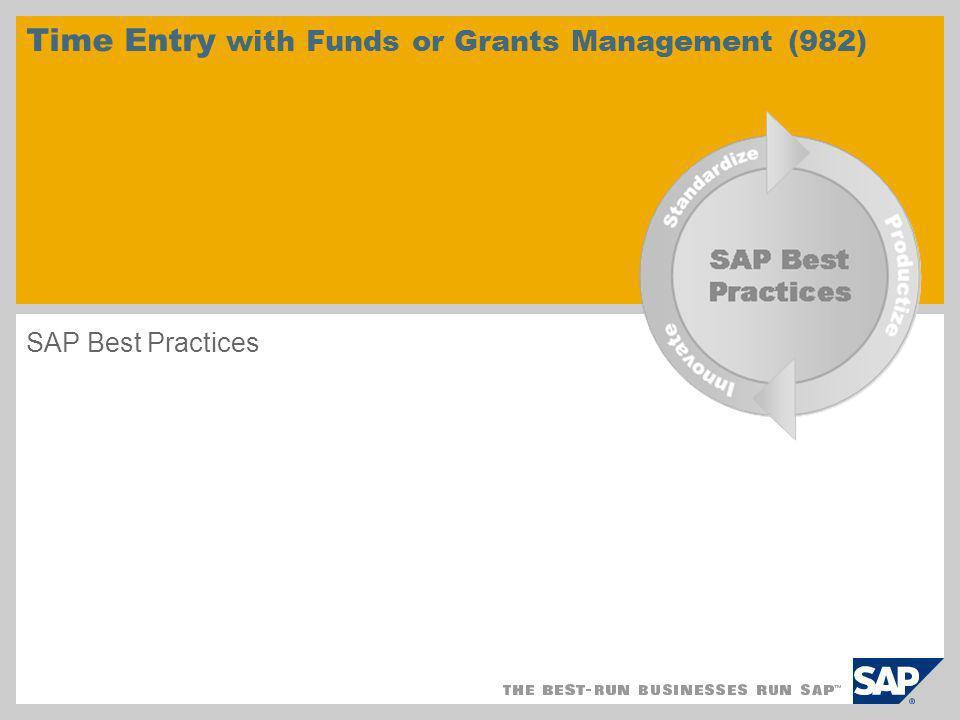 © SAP 2008 / Page 2 Scenario Overview – 1 Purpose This scenario describes three methods of entering time data.