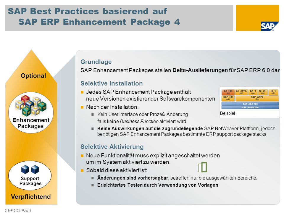© SAP 2008 / Page 3 SAP Best Practices basierend auf SAP ERP Enhancement Package 4 Grundlage SAP Enhancement Packages stellen Delta-Auslieferungen für