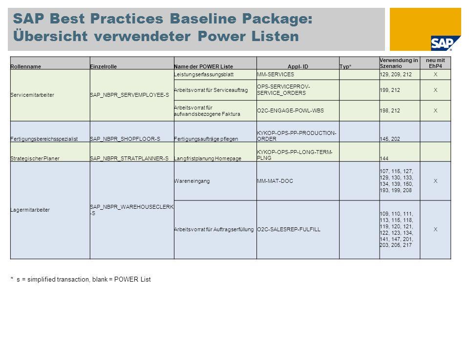 SAP Best Practices Baseline Package: Übersicht verwendeter Power Listen RollennameEinzelrolleName der POWER ListeAppl- IDTyp* Verwendung in Szenario n