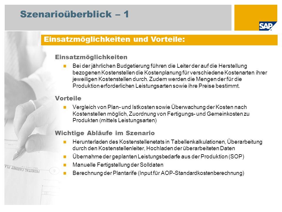 Szenarioüberblick – 2 Erforderlich SAP enhancement package 4 for SAP ERP 6.0 An den Abläufen beteiligte Benutzerrollen Kosten-Controller Kostenstellenverantwortlicher Erforderliche SAP-Anwendungen: