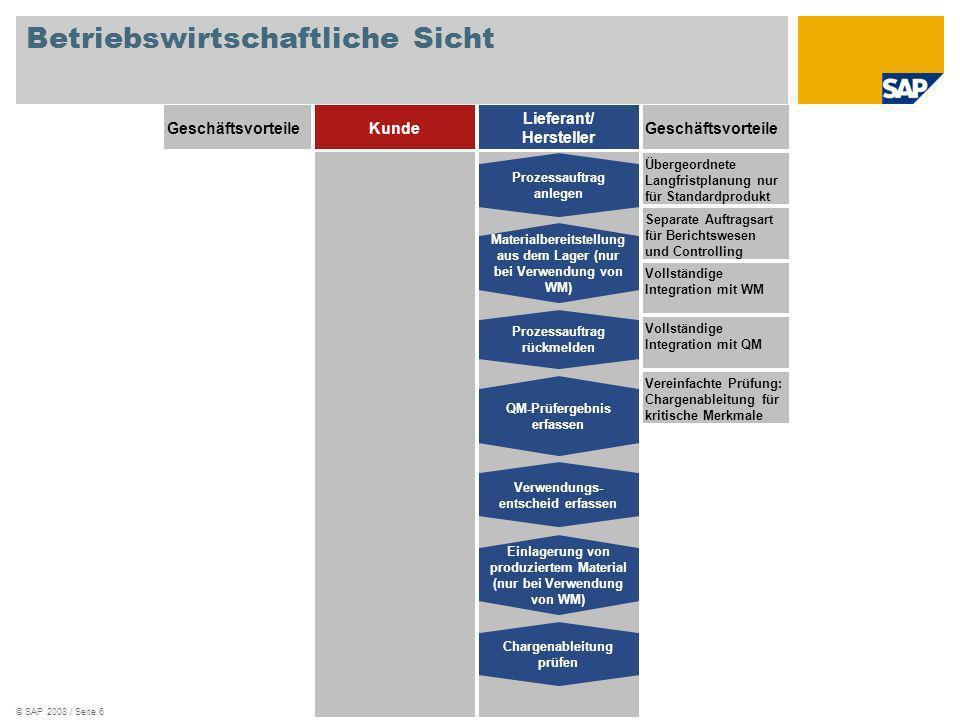 © SAP 2008 / Seite 6 GeschäftsvorteileKunde Lieferant/ Hersteller Geschäftsvorteile Übergeordnete Langfristplanung nur für Standardprodukt Separate Au