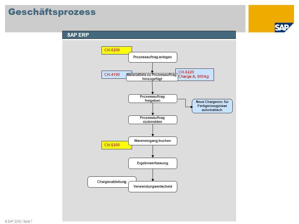 © SAP 2008 / Seite 7 Geschäftsprozess SAP ERP Prozessauftrag freigeben Ergebniserfassung CH-6200 CH-4100 Neue Chargennr. für Fertigerzeugnisse automat