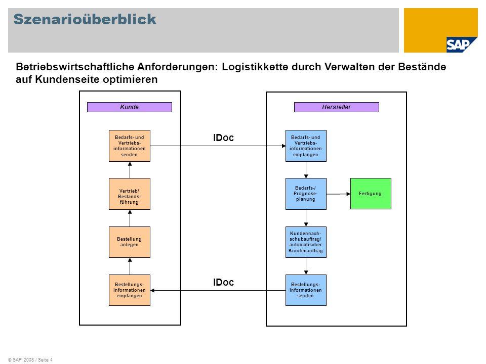 © SAP 2008 / Seite 5 Betriebswirtschaftlicher Hintergrund Im Szenario Vendor-Managed Inventory (VMI) wird beschrieben, wie Lieferanten die Materialbedarfe im Unternehmen des Kunden planen können.