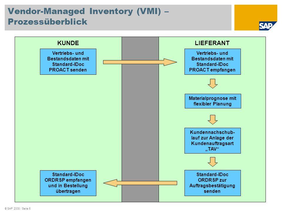 © SAP 2008 / Seite 6 Vendor-Managed Inventory (VMI) – Prozessüberblick KUNDELIEFERANT Vertriebs- und Bestandsdaten mit Standard-IDoc PROACT senden Ver