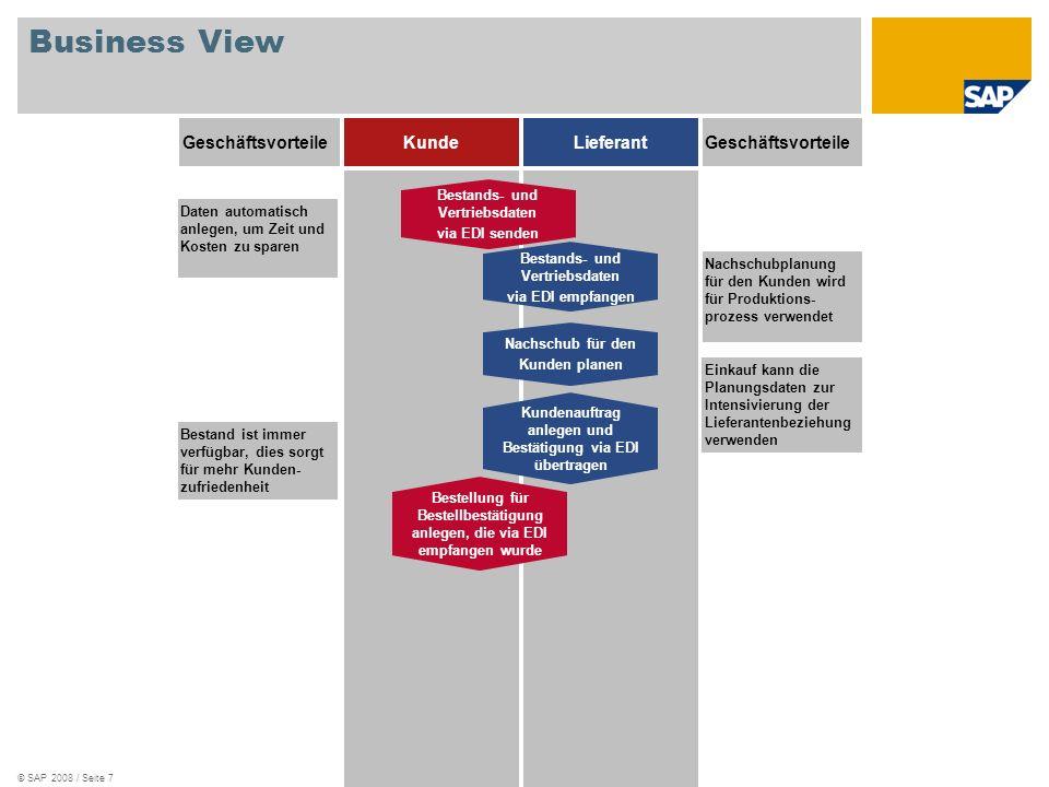 © SAP 2008 / Seite 8 Component View Lieferant Kundenauftrag Bestands-/ Vertriebsdaten empfangen Nachschub planen Lieferant Bestands-/ Vertriebsdaten senden Kundenauftrag anlegen und übertragen Kunde Einkauf Bestellung anlegen Optional: Bestellnummer bestätigen Optional: Bestellnummer im Kunden- auftrag erfassen