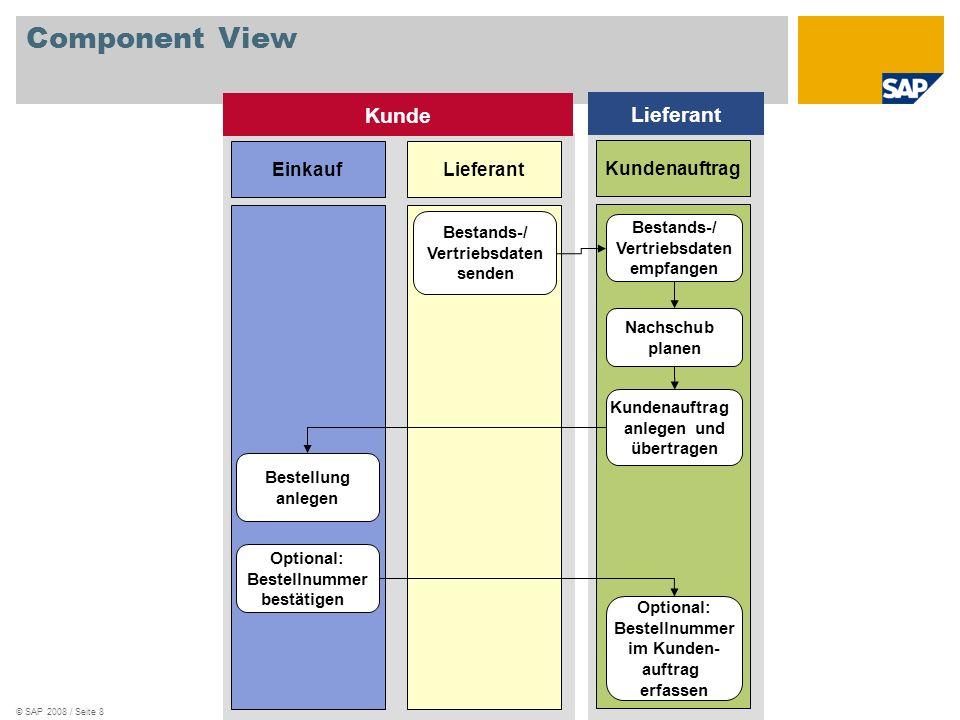 © SAP 2008 / Seite 8 Component View Lieferant Kundenauftrag Bestands-/ Vertriebsdaten empfangen Nachschub planen Lieferant Bestands-/ Vertriebsdaten s